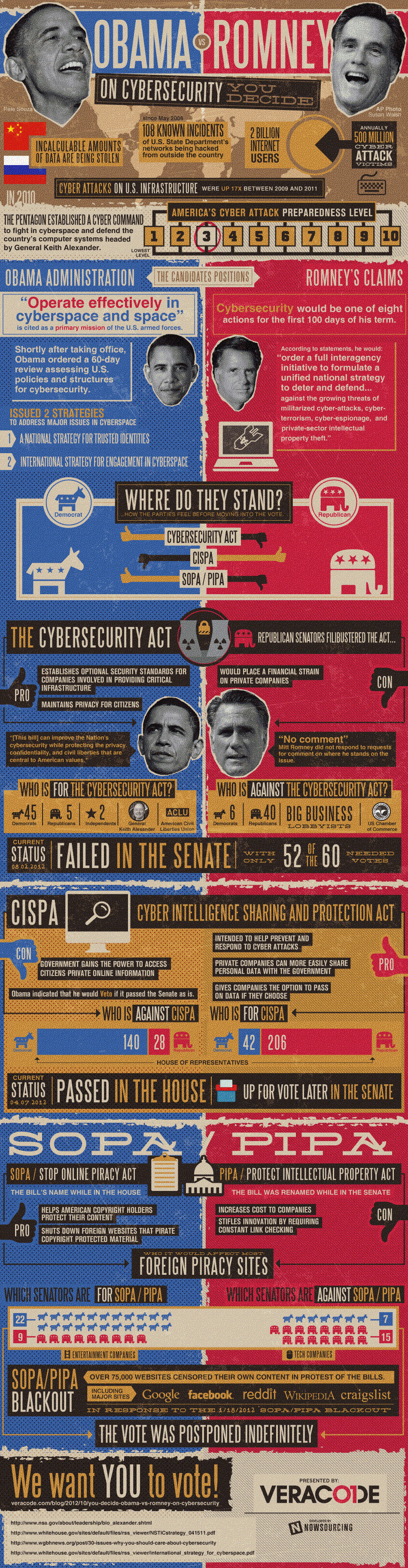 Obama vs Romney on Cybersecurity: You Decide