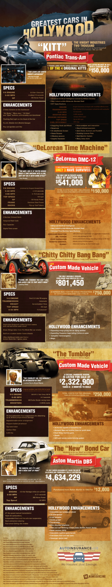 Hollywood's Coolest Cars [Infographic] 1