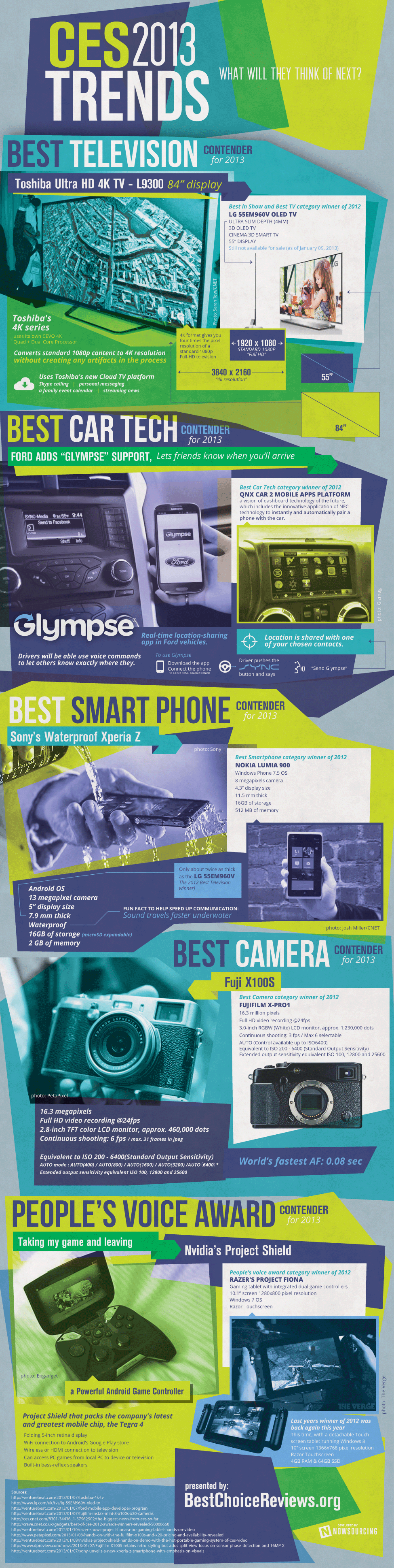 CES Technology Trends for 2013 [Infographic]