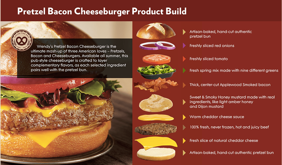 pretzel-bacon-burger
