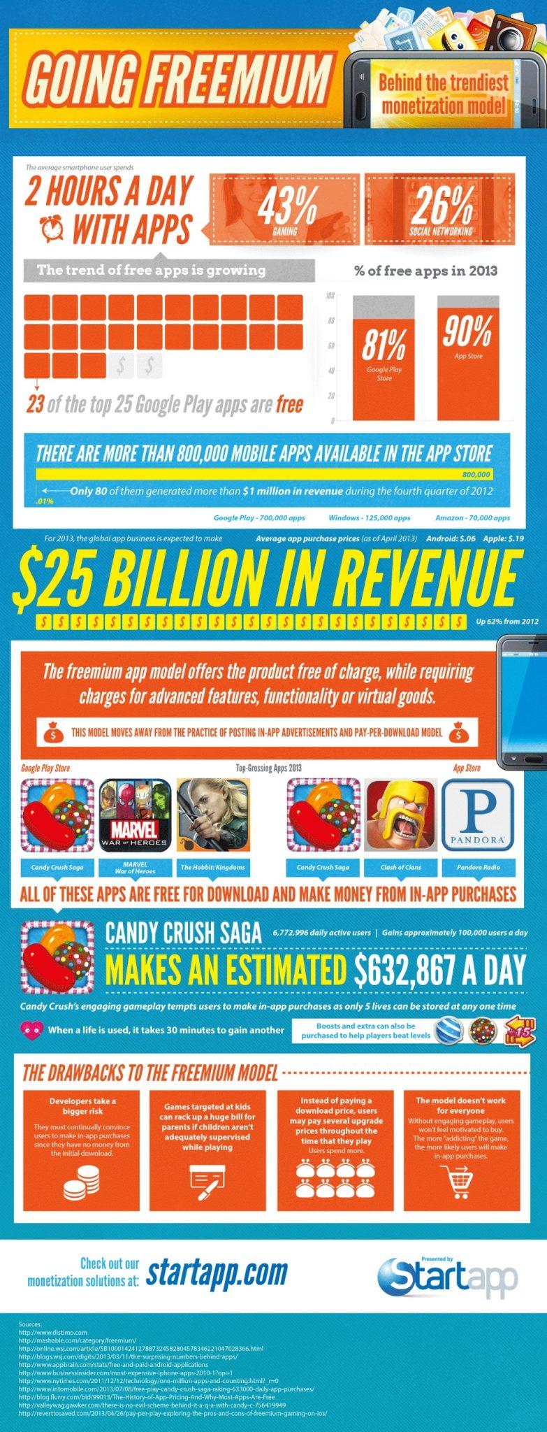 Startapp-freemium-in-app-purchasesv5a