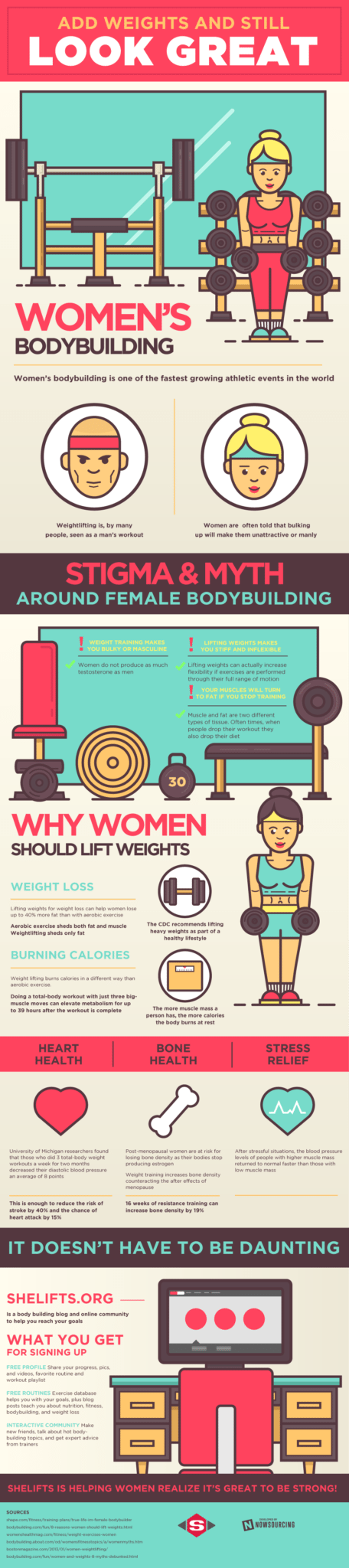 womens-bodybuilding