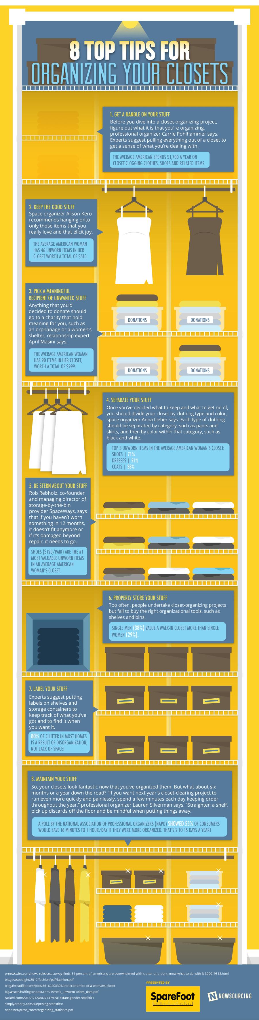 sparefoot-closet-infographic