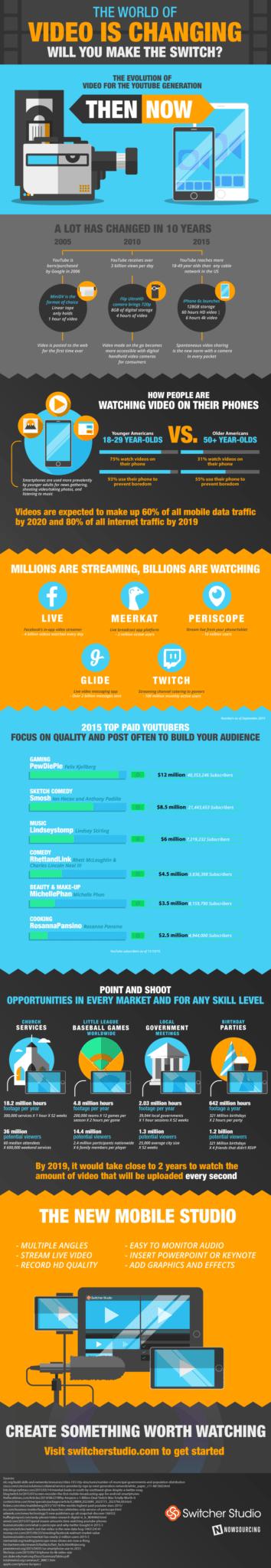 switcher-studio-infographic4