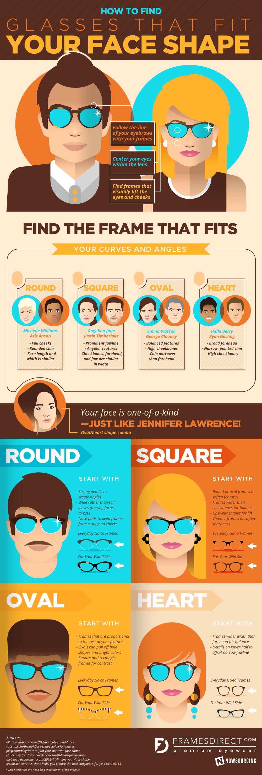 face-shape-info
