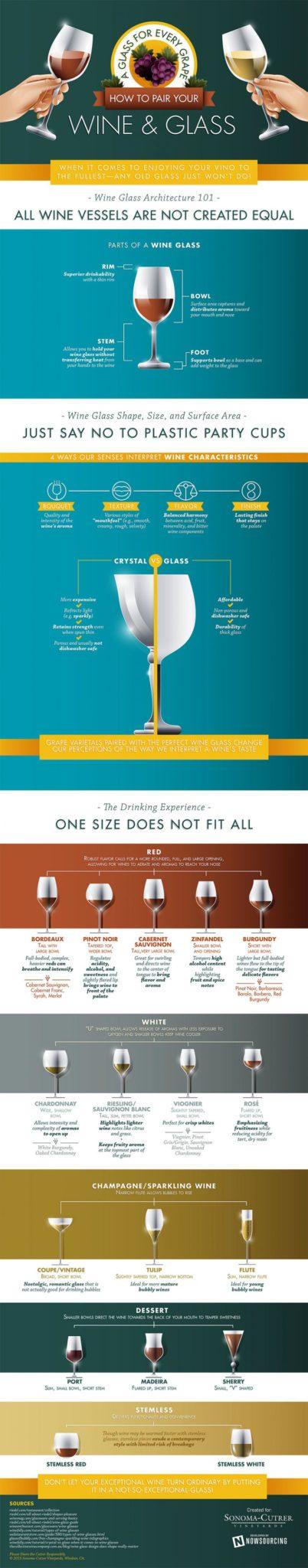 sc_infographic_wine_glass_900