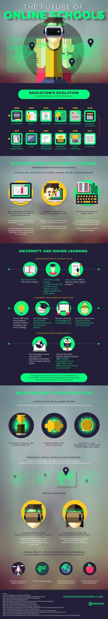 future-of-online-schools
