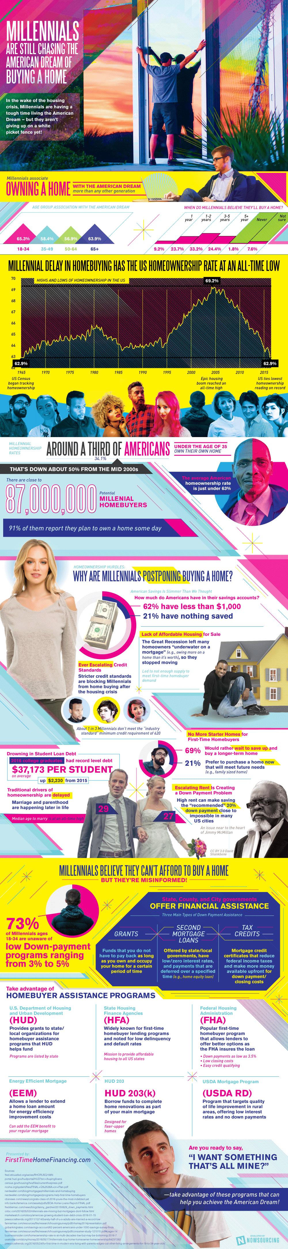millennial-home-buyers