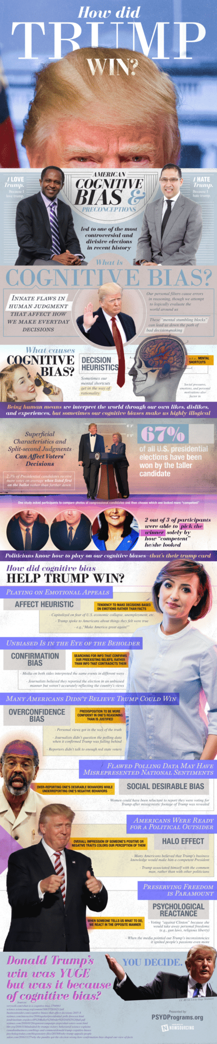 How Did Trump Win? [Infographic] 1