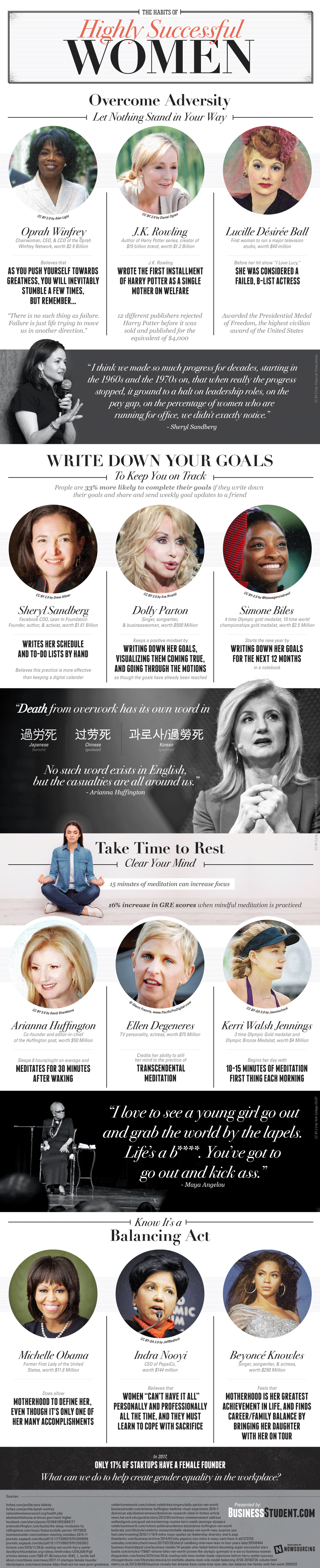 What's Holding Women Back? [Infographic] 1