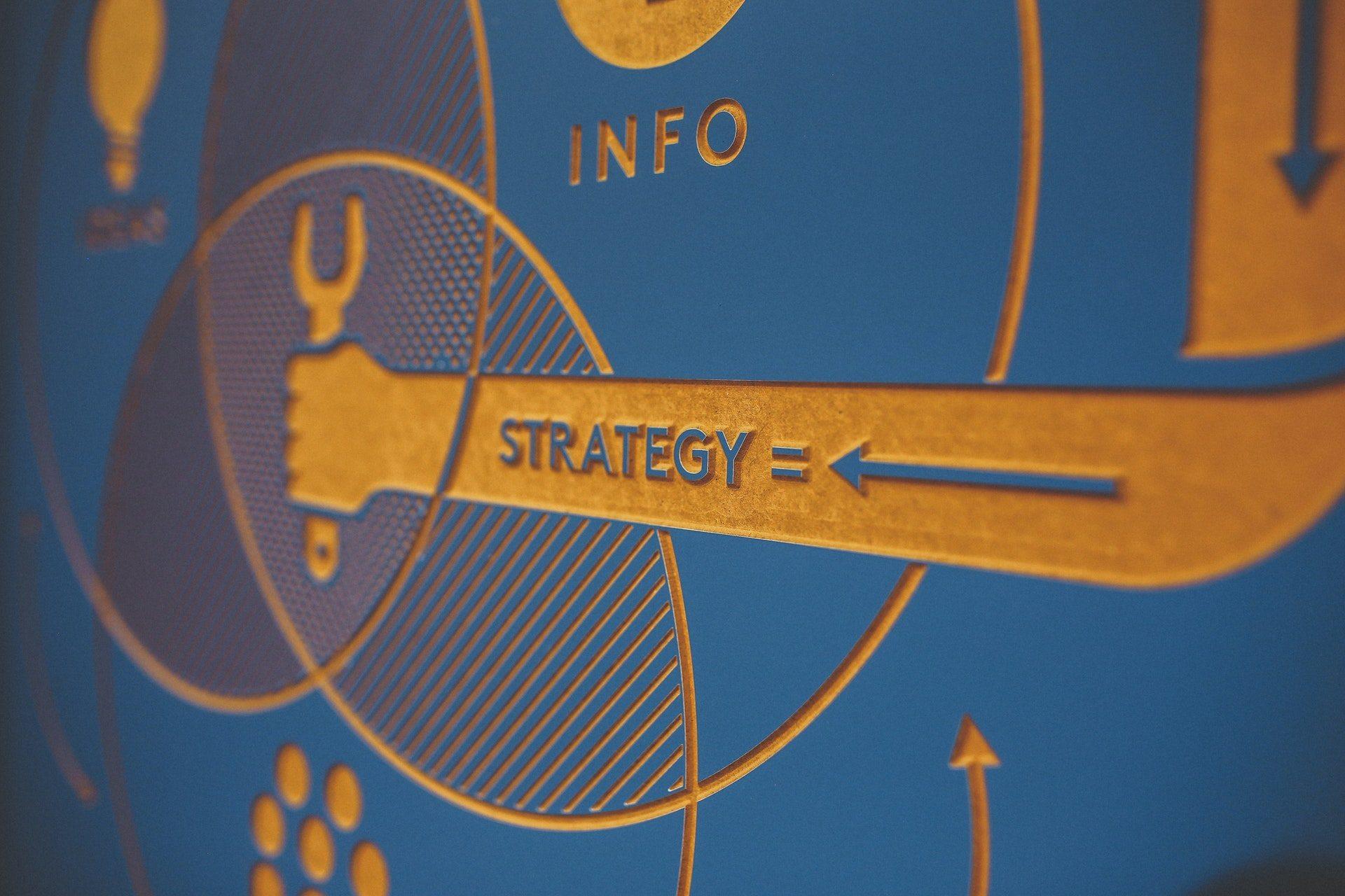 marketing strategy board