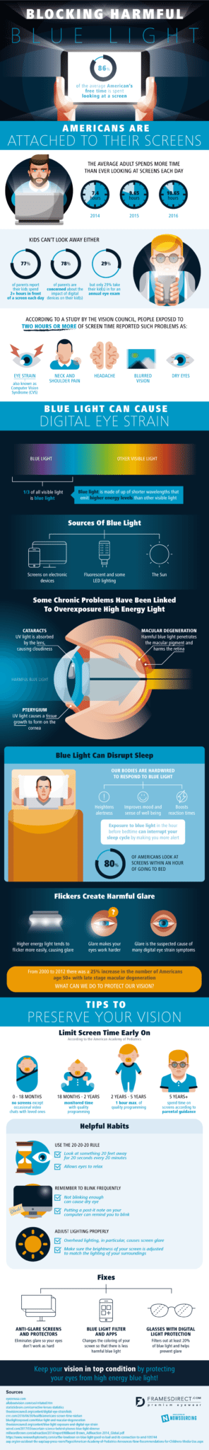 Protecting Your Eyes From Blue Light [Infographic] 1