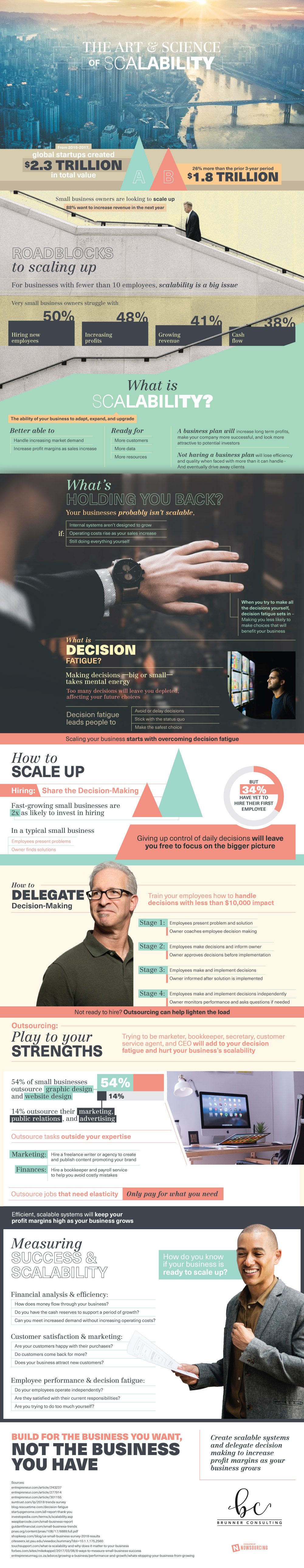 Is Your Business Built To Scale Up? 1